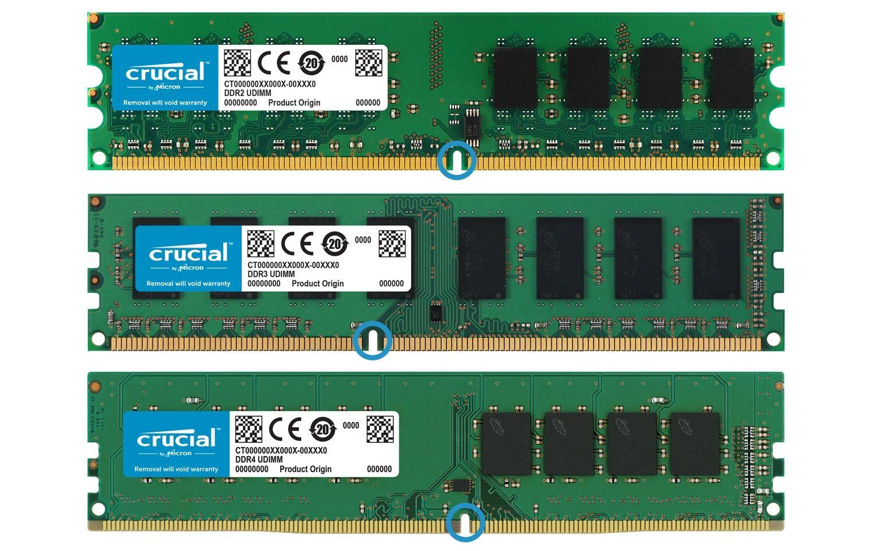 Drei Generationen von Crucial RAM-Modulen liegen nebeneinander, um die Veränderungen in der physikalischen Form des Speichers einer jeden Generation hervorzuheben