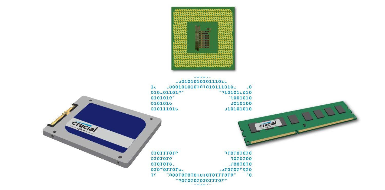 Wie Daten, CPU, Arbeitsspeicher und Speicher zusammenarbeiten.