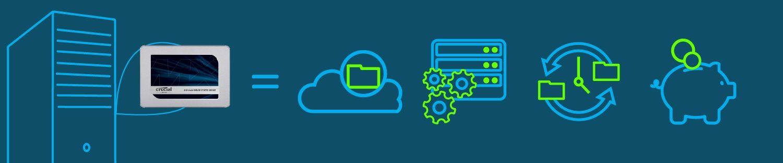 Die Vorteile von Solid State Drives in Servern für Ihr Unternehmen.