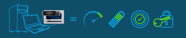 Die Vorteile von Solid State Drives für Ihr Unternehmen.