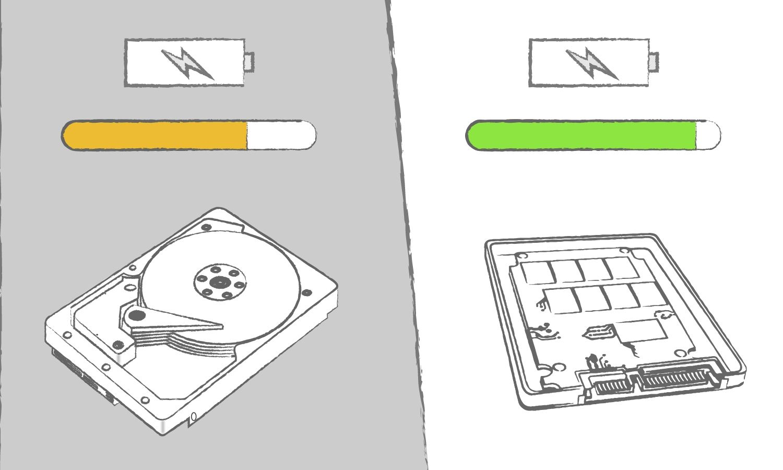 Eine Abbildung, die die Vorteile einer SSD im Vergleich zu einem Festplattenlaufwerk zeigt, wenn es um die Effizienz des Computers geht