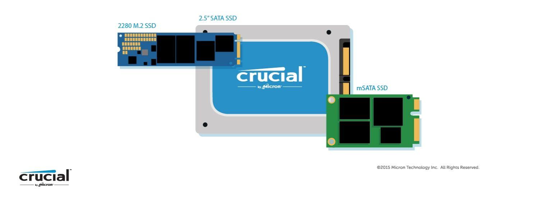 Veranschaulichung der drei verschiedenen Formfaktoren für eine SSD